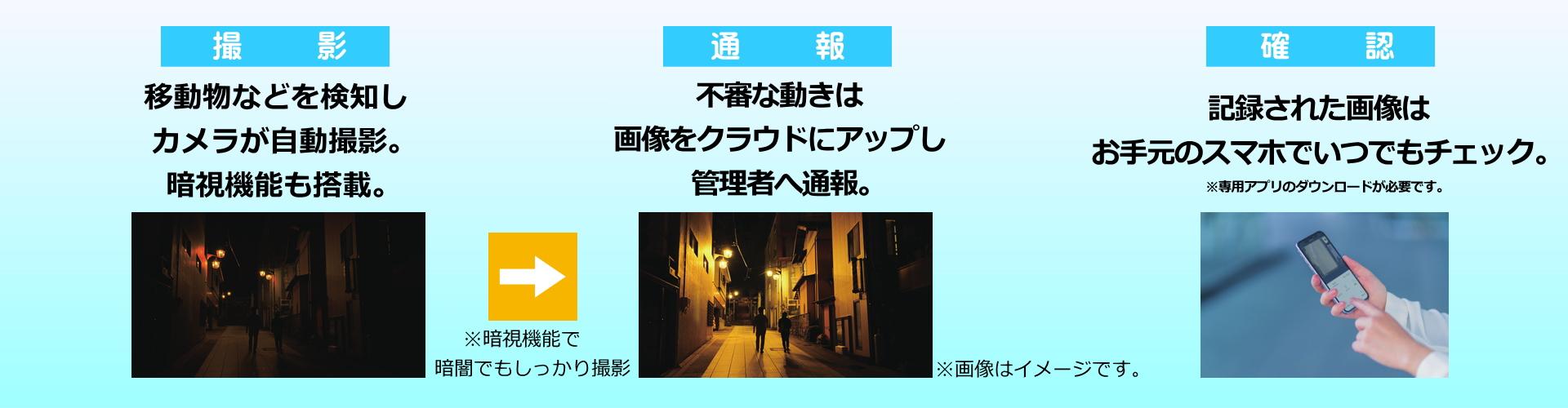 賢いカメラが トラブルや犯罪を検知